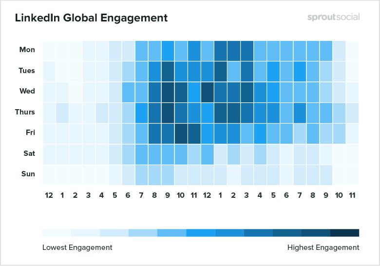 Linkedin l'orario giusto per pubblicare? Mercoledì il giorno migliore-foto-colori-mappa