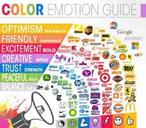 colori Social Network emozioni